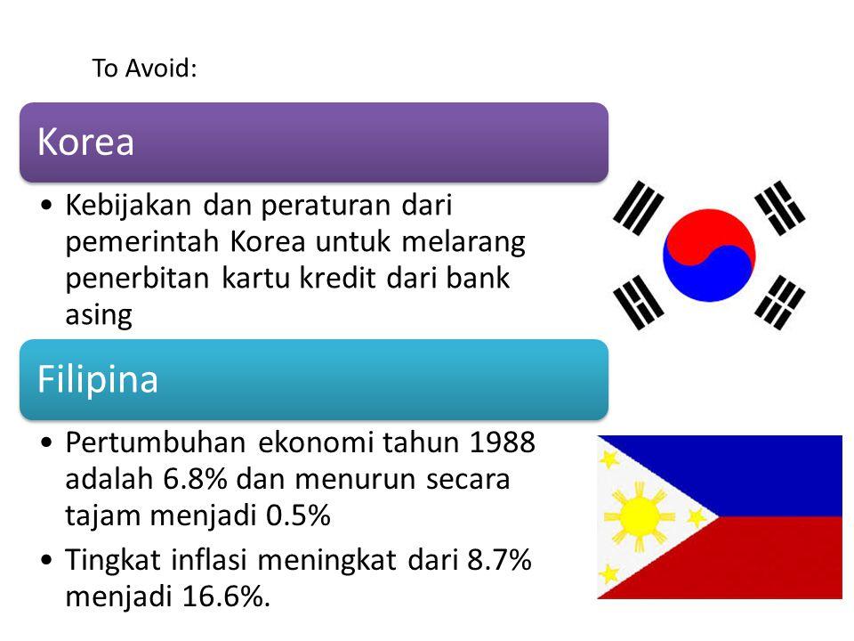 To Avoid: Korea. Kebijakan dan peraturan dari pemerintah Korea untuk melarang penerbitan kartu kredit dari bank asing.