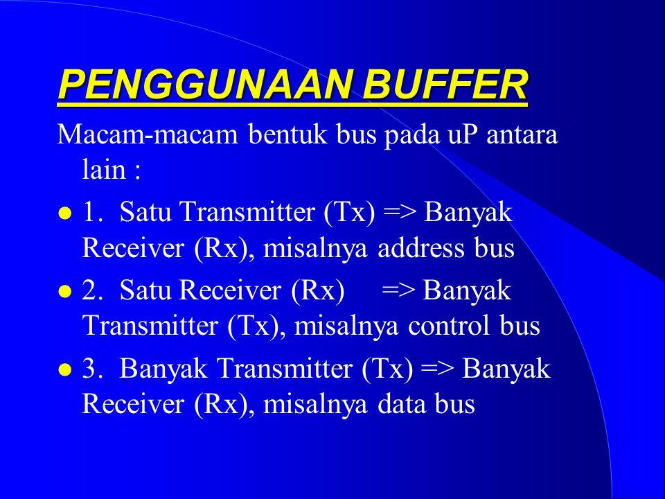 PENGGUNAAN BUFFER Macam-macam bentuk bus pada uP antara lain :