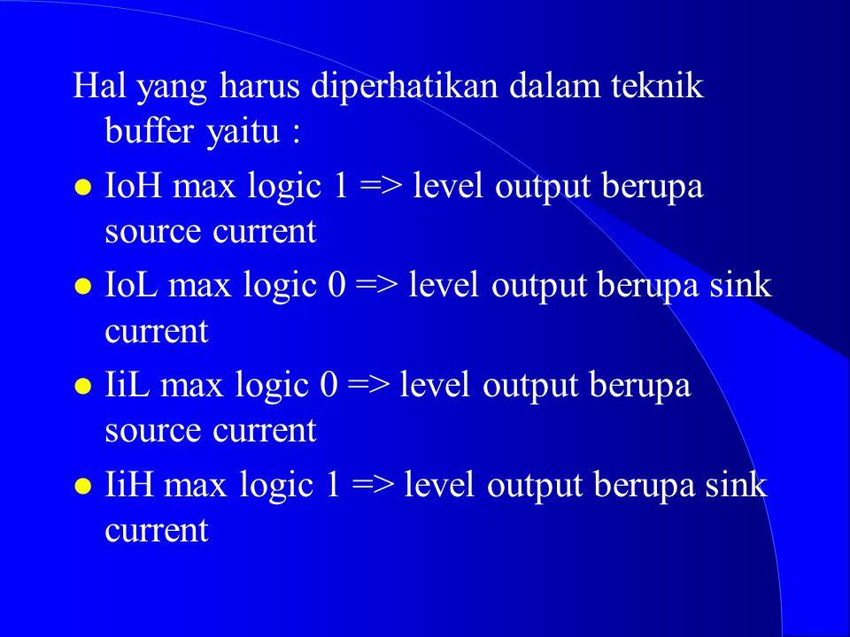 Hal yang harus diperhatikan dalam teknik buffer yaitu :