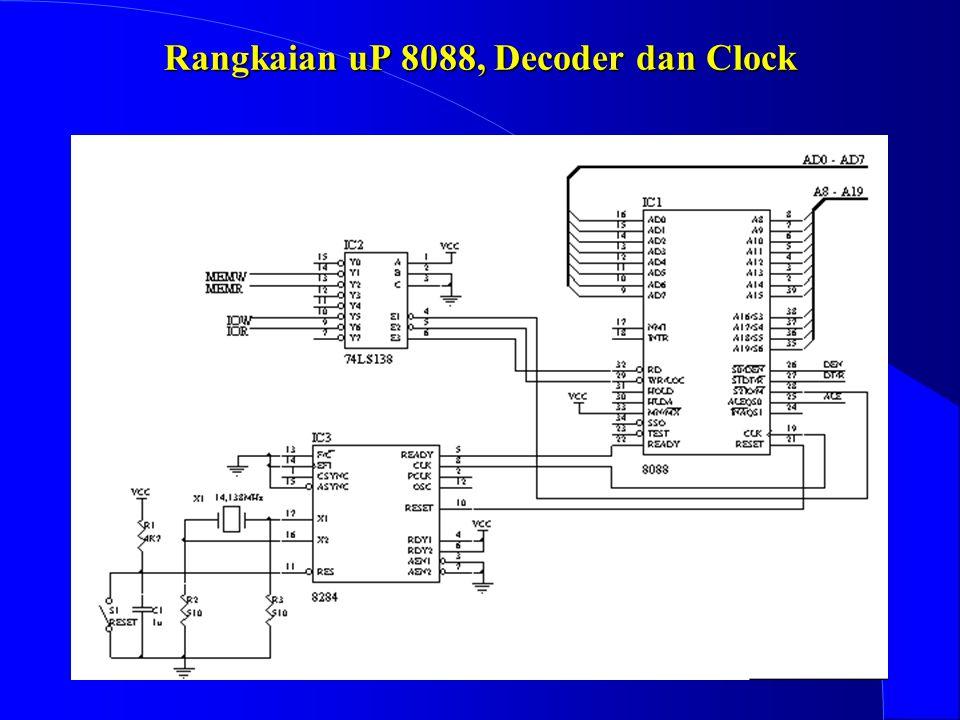 Rangkaian uP 8088, Decoder dan Clock