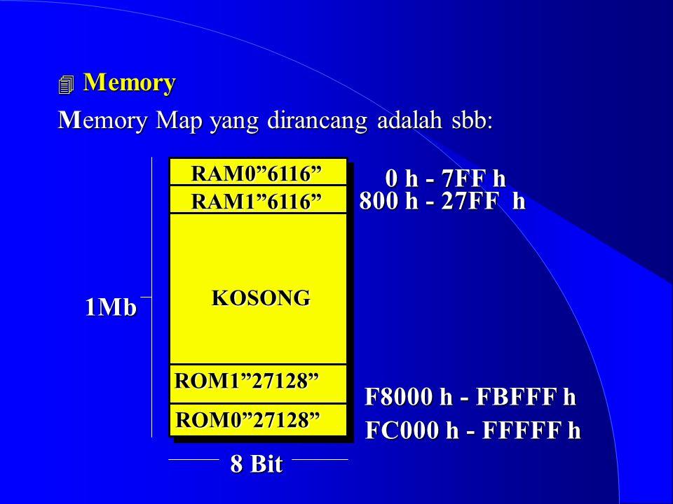 Memory Map yang dirancang adalah sbb: