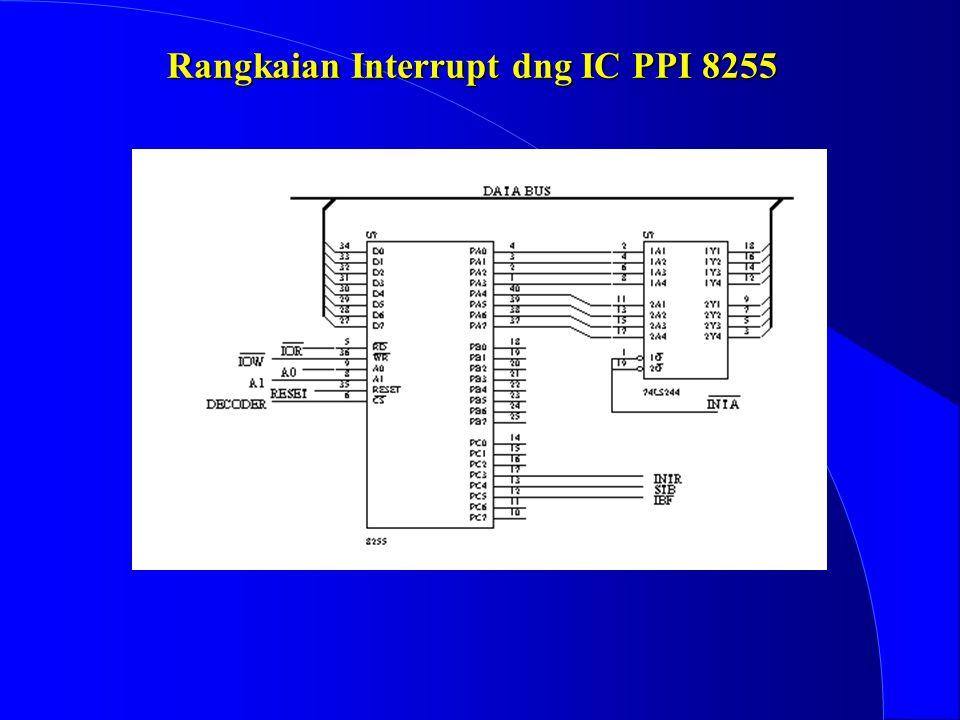 Rangkaian Interrupt dng IC PPI 8255