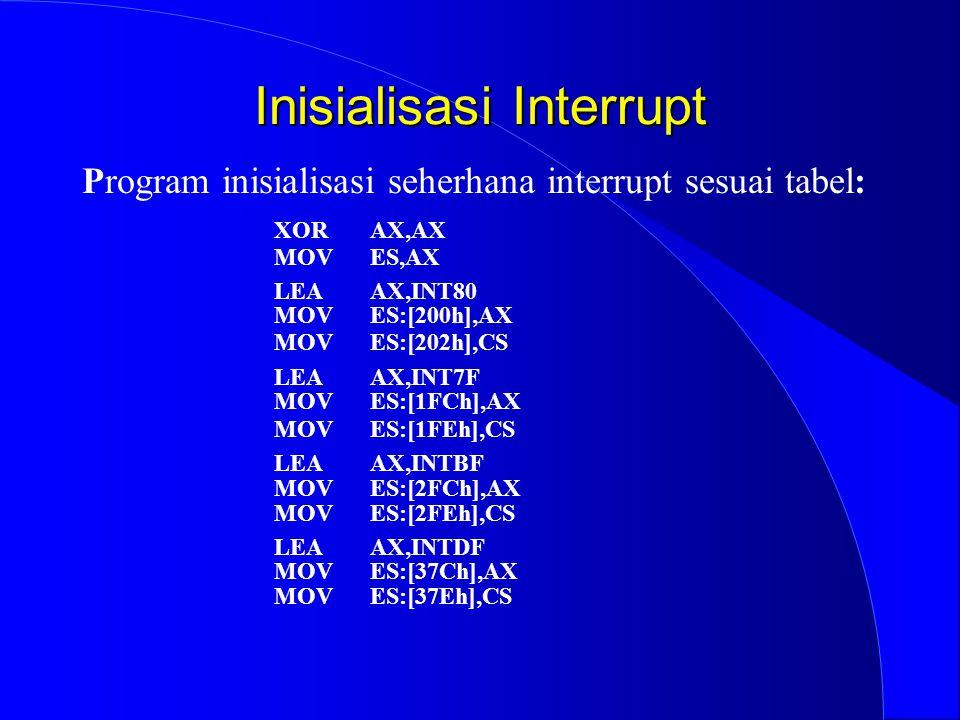 Inisialisasi Interrupt