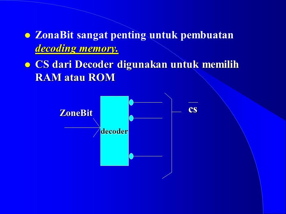 ZonaBit sangat penting untuk pembuatan decoding memory.