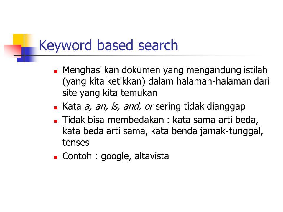 Keyword based search Menghasilkan dokumen yang mengandung istilah (yang kita ketikkan) dalam halaman-halaman dari site yang kita temukan.