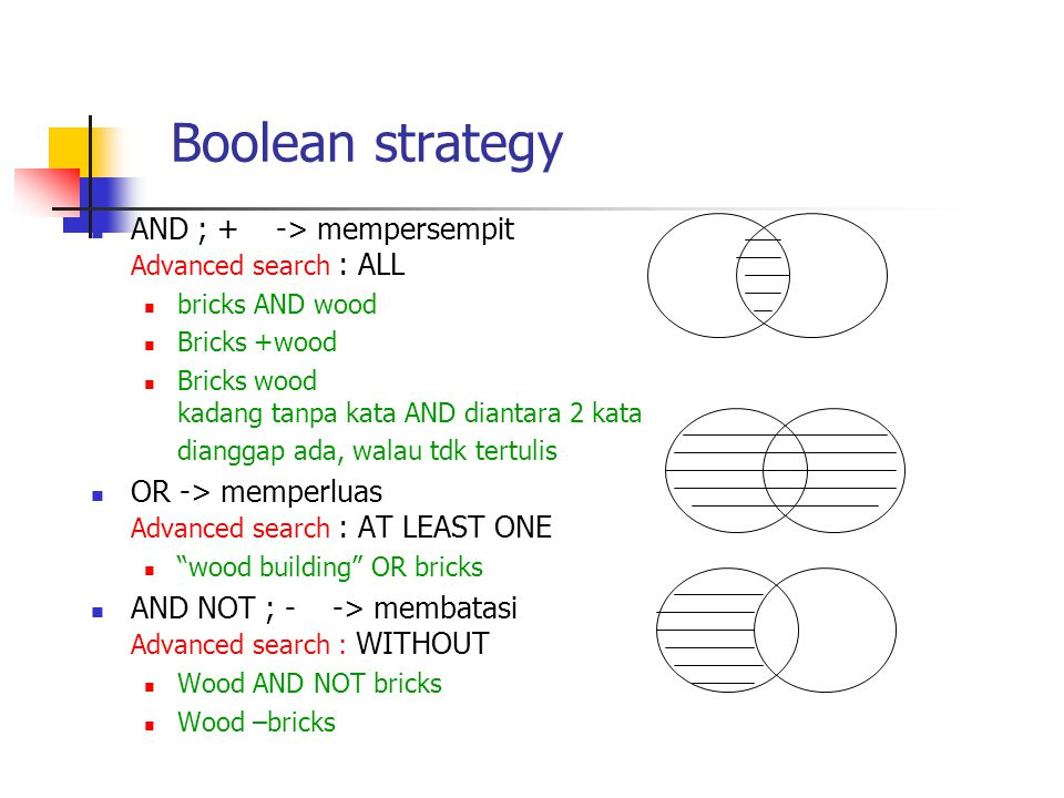 Boolean strategy AND ; + -> mempersempit Advanced search : ALL