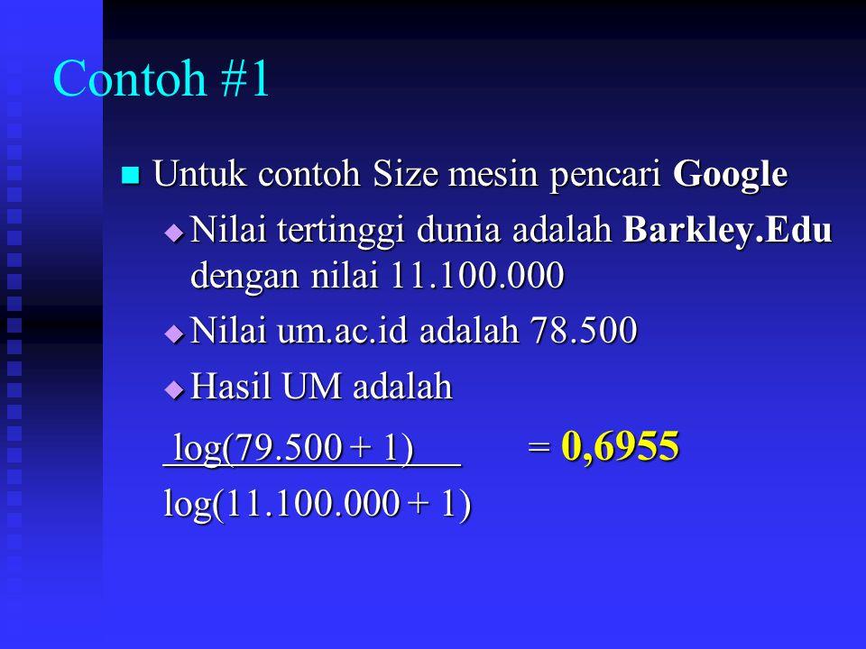 Contoh #1 Untuk contoh Size mesin pencari Google