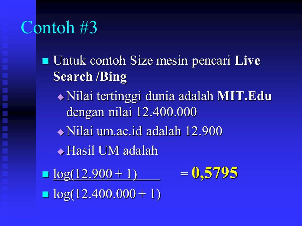 Contoh #3 Untuk contoh Size mesin pencari Live Search /Bing