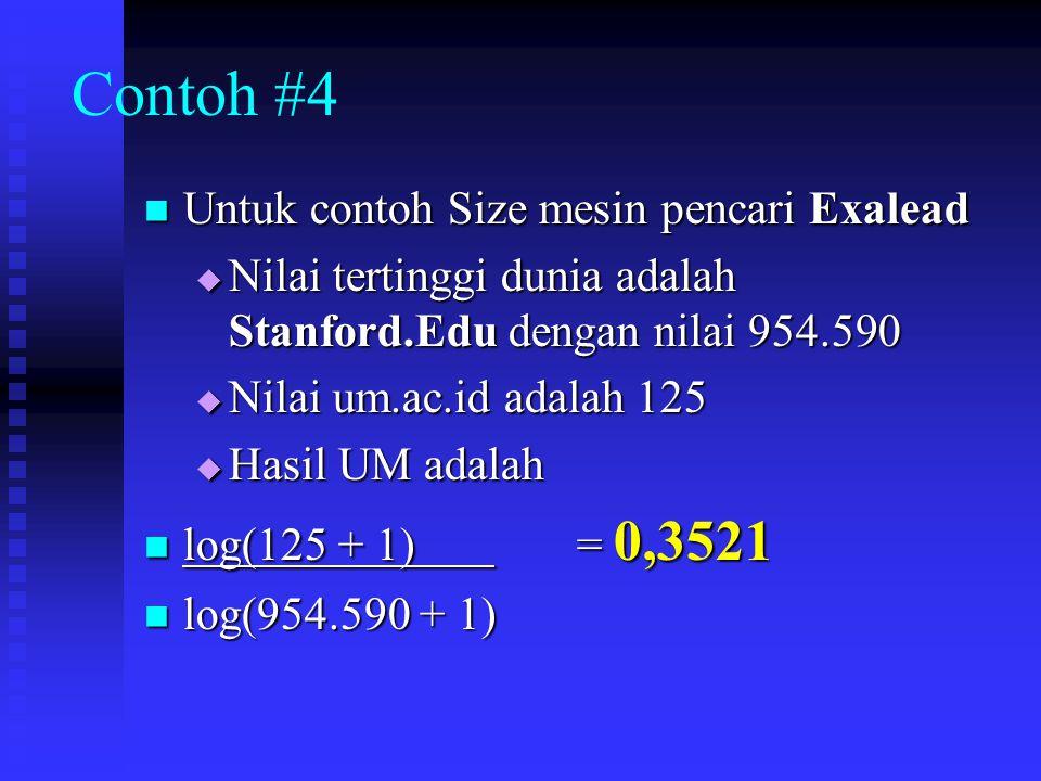 Contoh #4 Untuk contoh Size mesin pencari Exalead