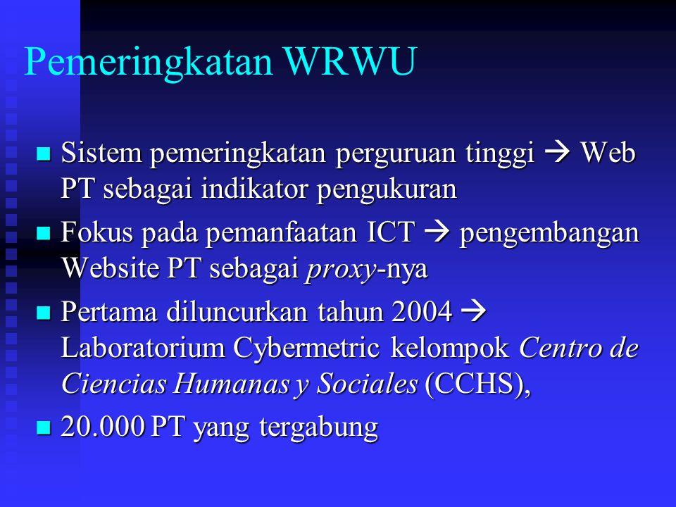 Pemeringkatan WRWU Sistem pemeringkatan perguruan tinggi  Web PT sebagai indikator pengukuran.