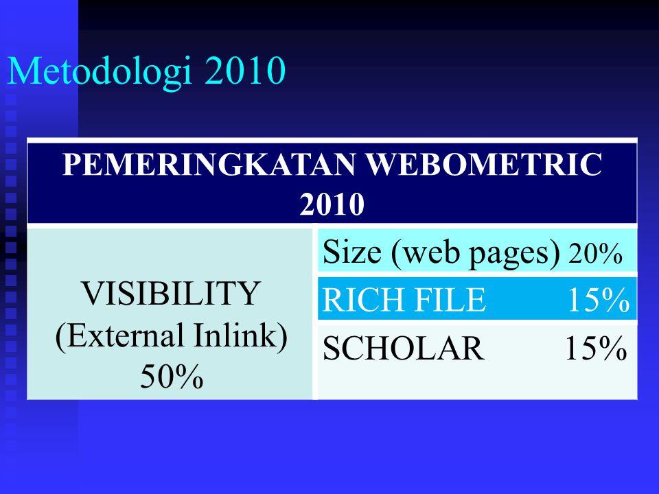 PEMERINGKATAN WEBOMETRIC 2010