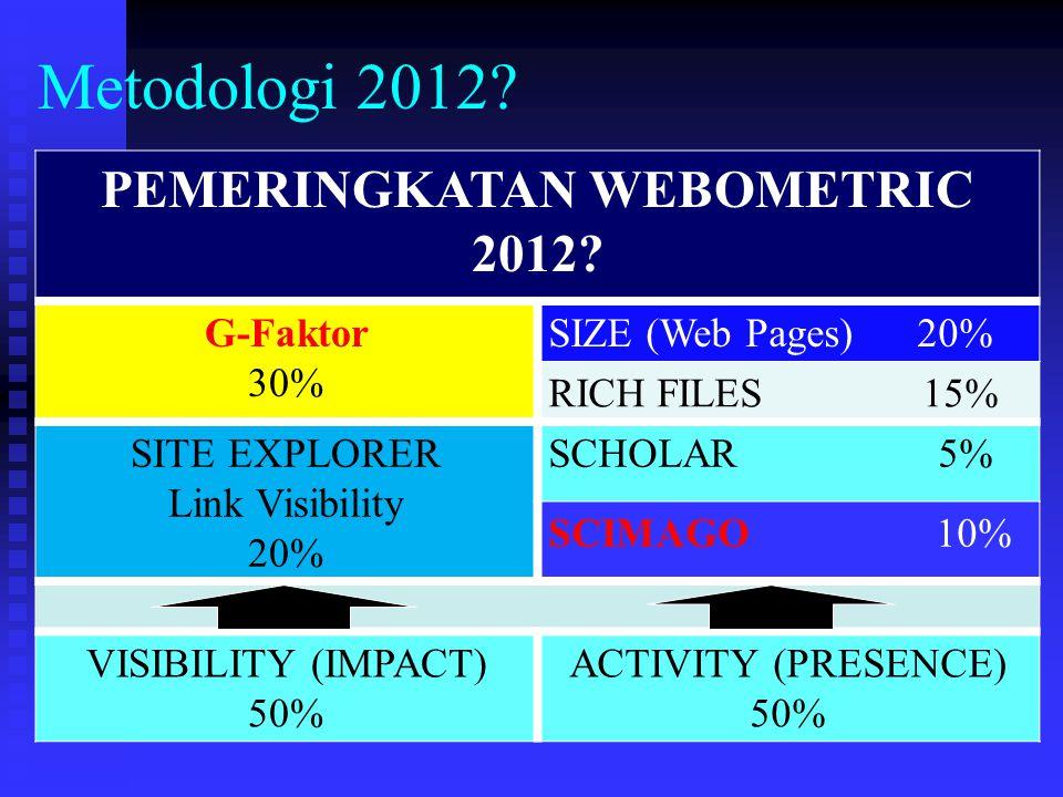 PEMERINGKATAN WEBOMETRIC 2012