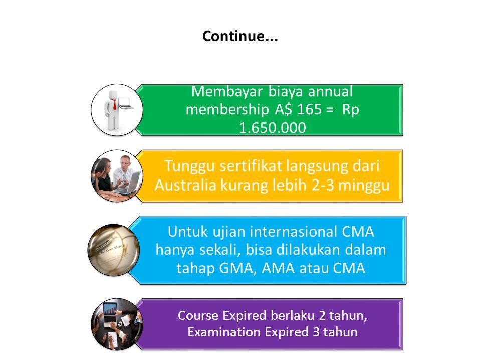 Membayar biaya annual membership A$ 165 = Rp 1.650.000