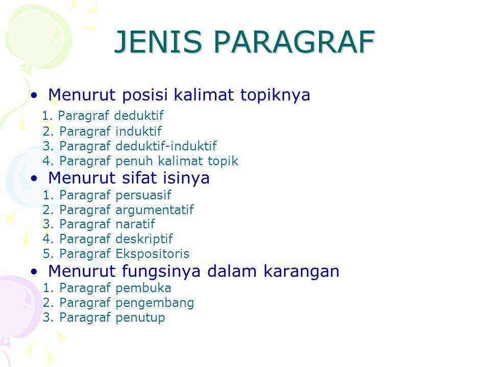 JENIS PARAGRAF Menurut posisi kalimat topiknya 1. Paragraf deduktif