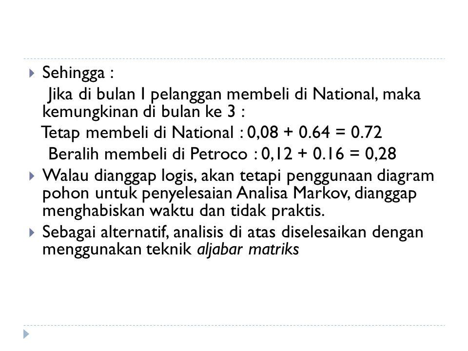 Sehingga : Jika di bulan I pelanggan membeli di National, maka kemungkinan di bulan ke 3 : Tetap membeli di National : 0,08 + 0.64 = 0.72.