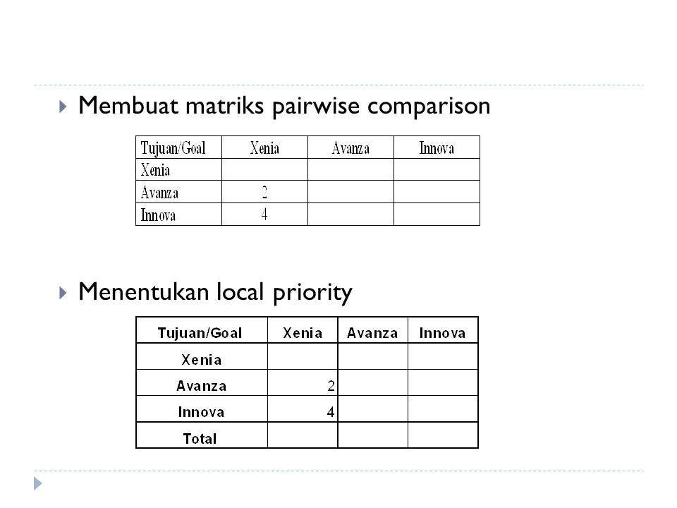 Membuat matriks pairwise comparison
