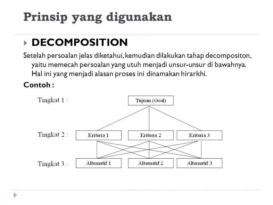Prinsip yang digunakan