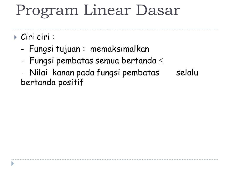 Program Linear Dasar Ciri ciri : - Fungsi tujuan : memaksimalkan