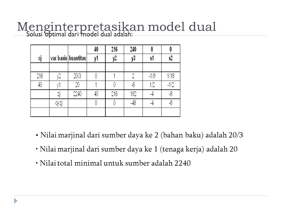 Menginterpretasikan model dual