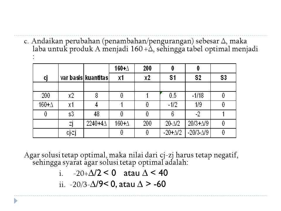 ii. -20/3-∆/9< 0, atau ∆ > -60