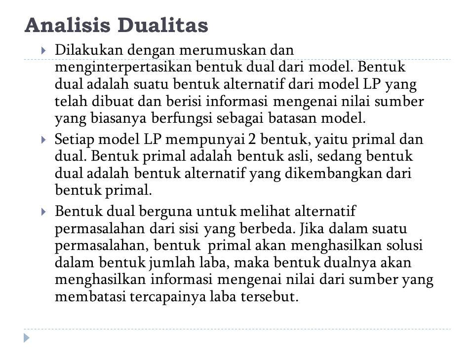 Analisis Dualitas