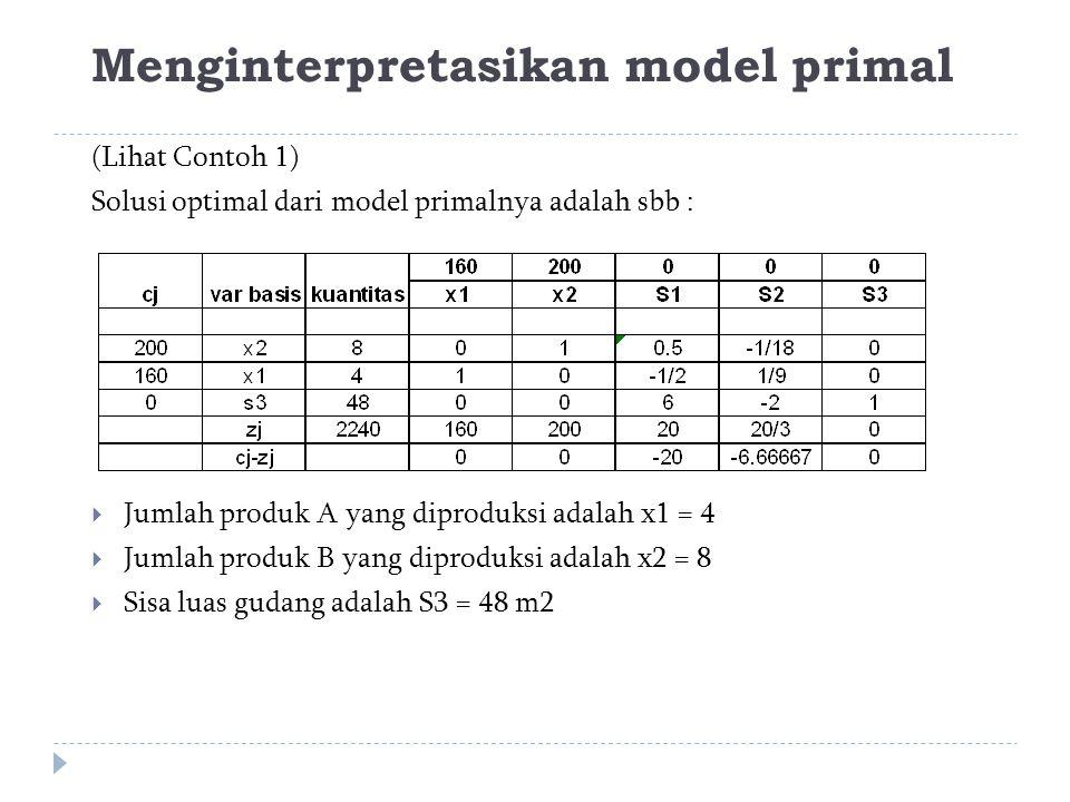 Menginterpretasikan model primal