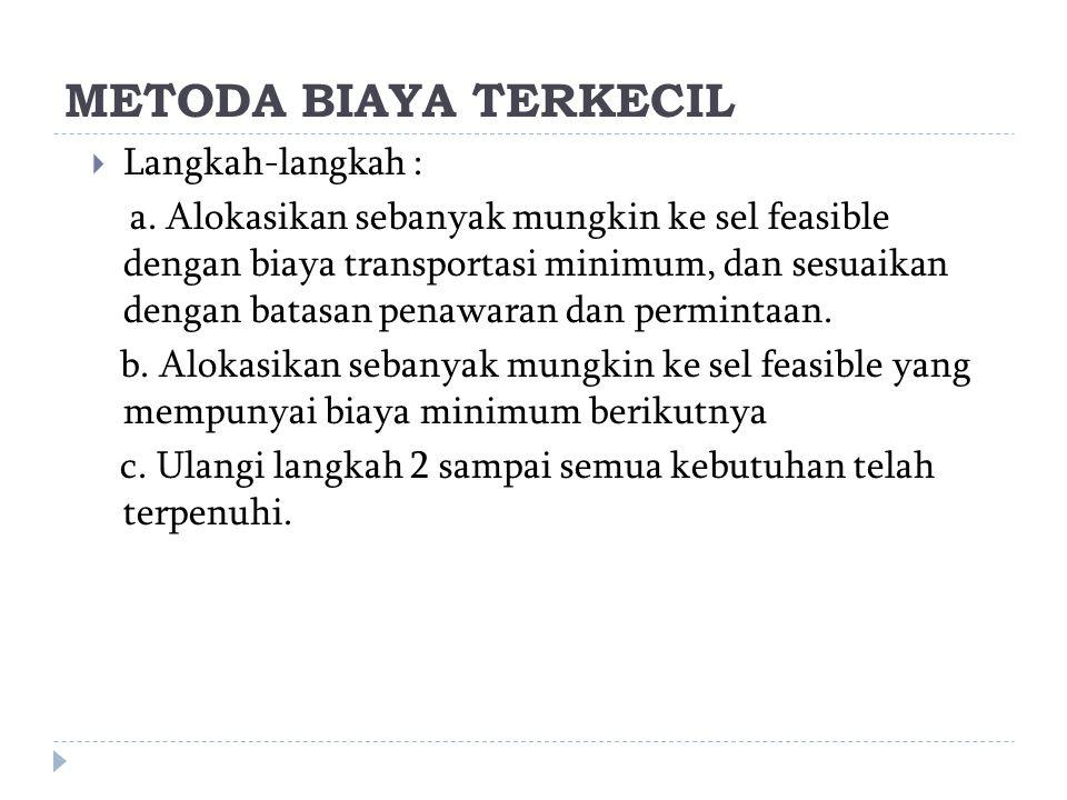 METODA BIAYA TERKECIL Langkah-langkah :