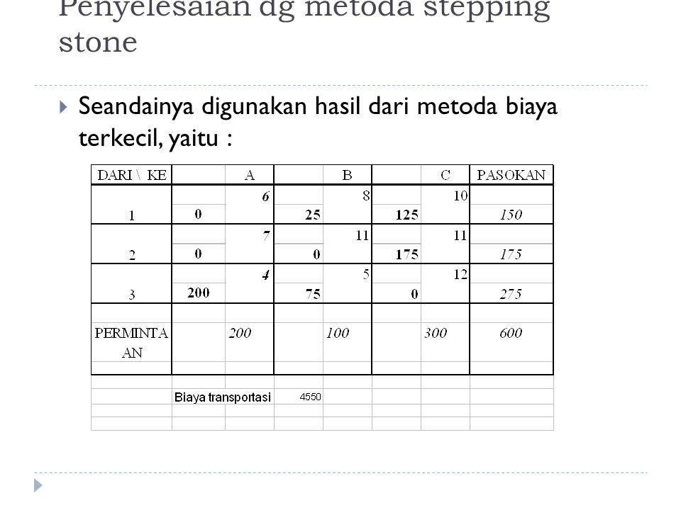Penyelesaian dg metoda stepping stone