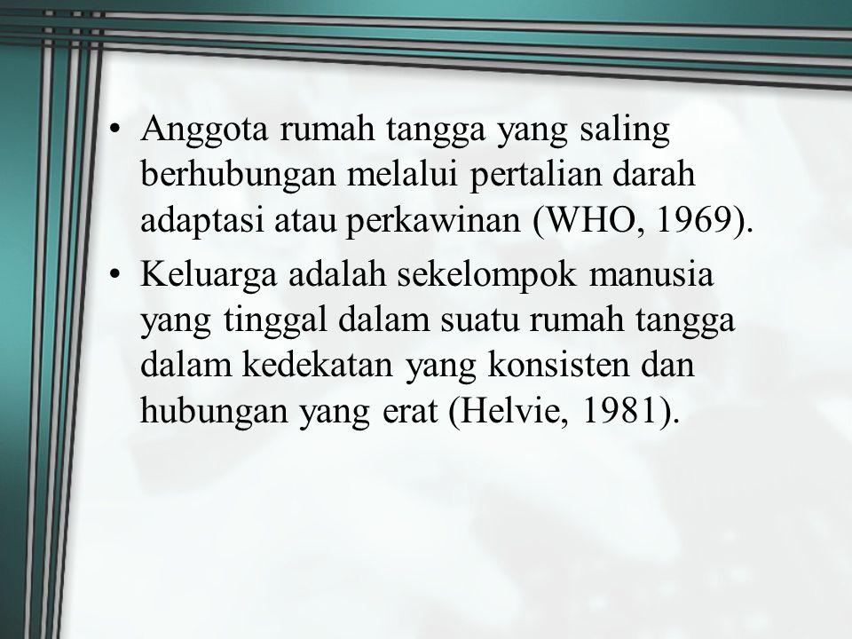 Anggota rumah tangga yang saling berhubungan melalui pertalian darah adaptasi atau perkawinan (WHO, 1969).