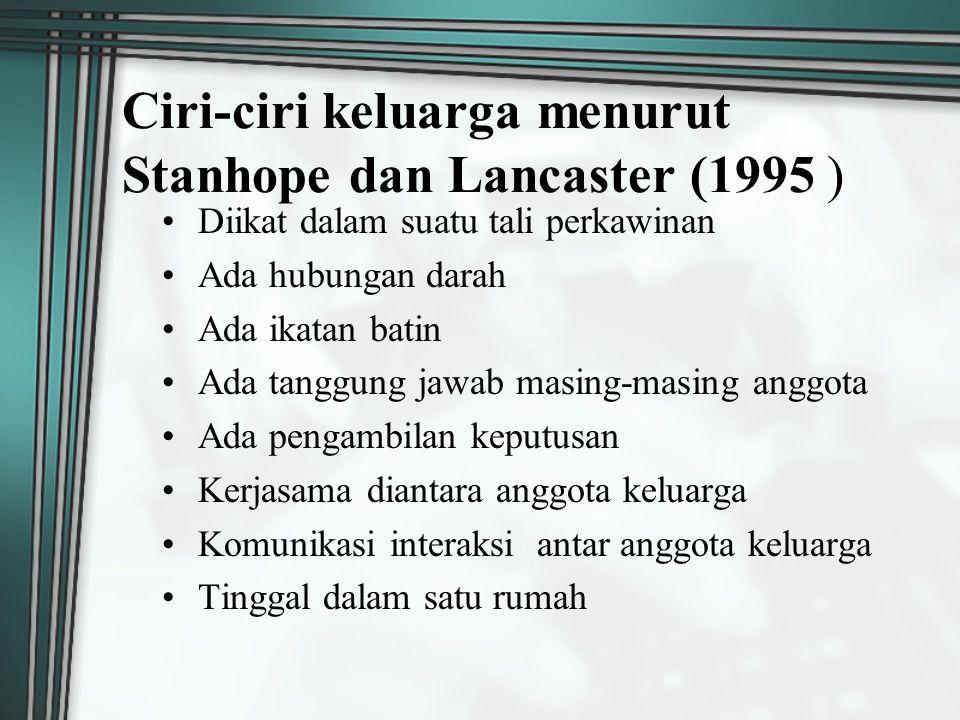 Ciri-ciri keluarga menurut Stanhope dan Lancaster (1995 )