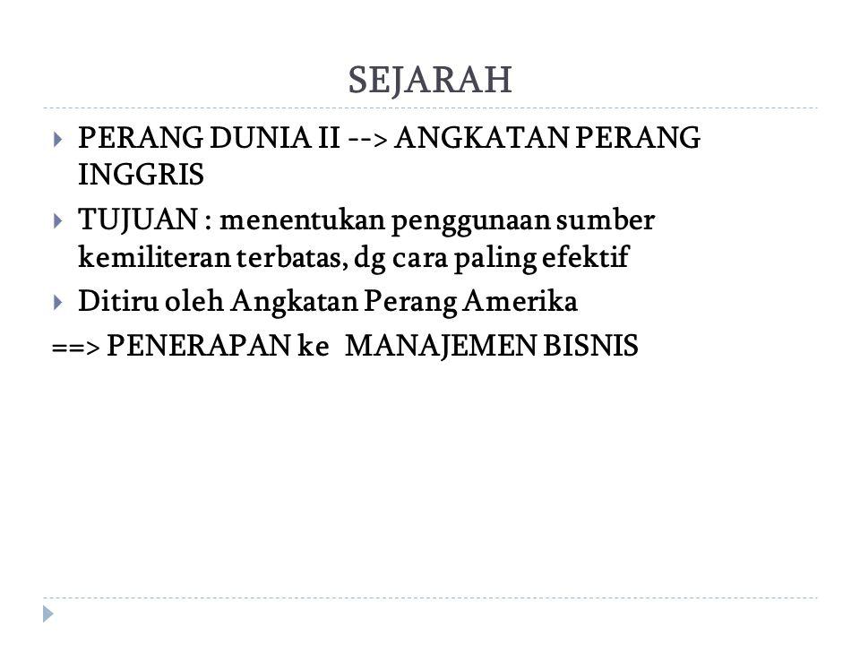 SEJARAH PERANG DUNIA II --> ANGKATAN PERANG INGGRIS