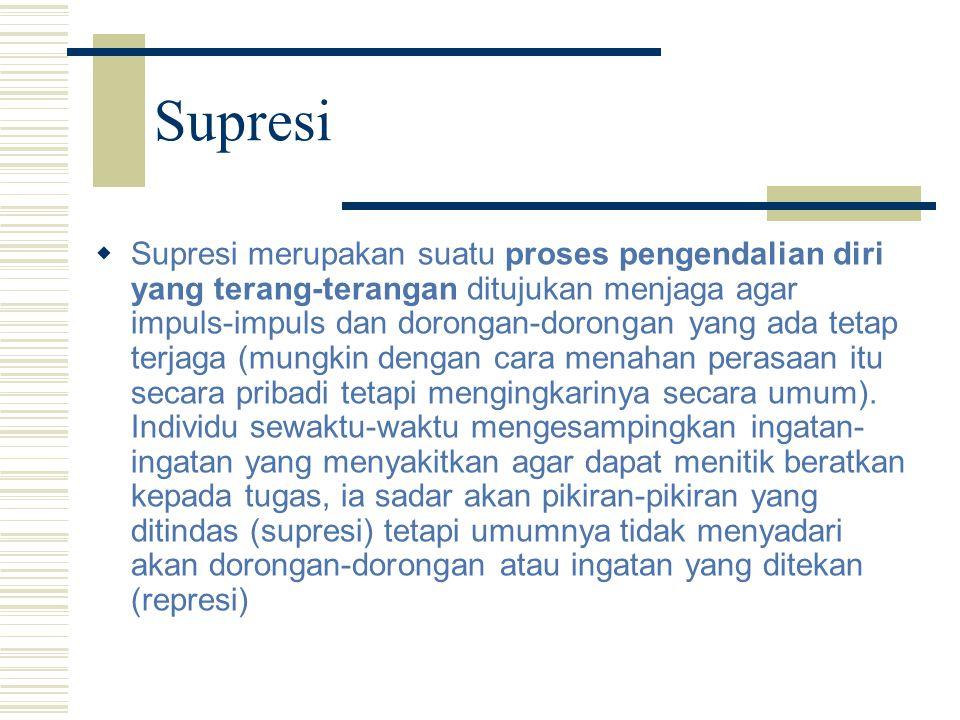 Supresi
