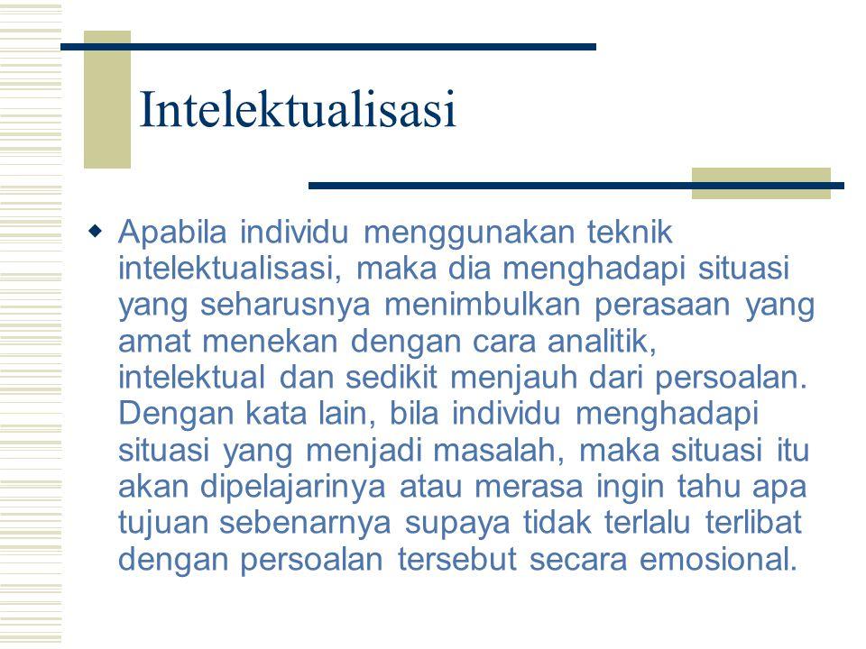 Intelektualisasi