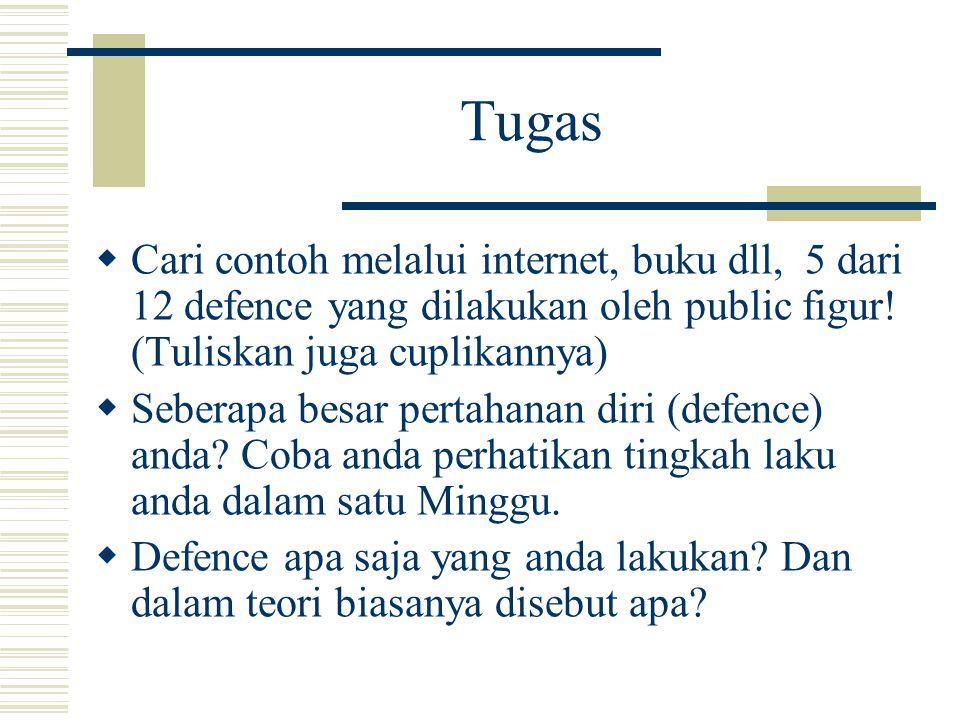 Tugas Cari contoh melalui internet, buku dll, 5 dari 12 defence yang dilakukan oleh public figur! (Tuliskan juga cuplikannya)