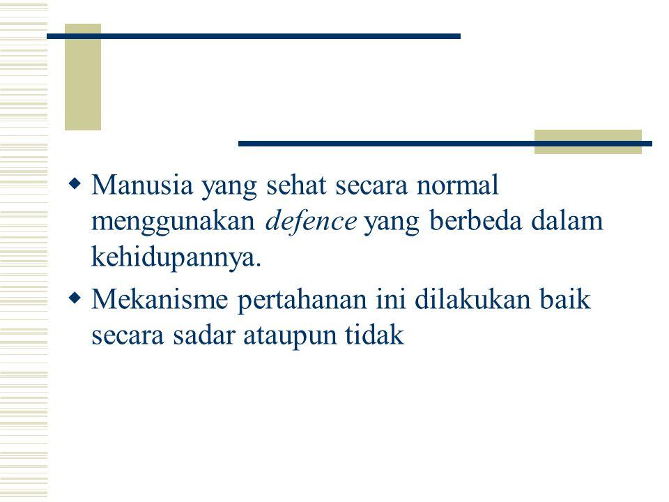 Manusia yang sehat secara normal menggunakan defence yang berbeda dalam kehidupannya.
