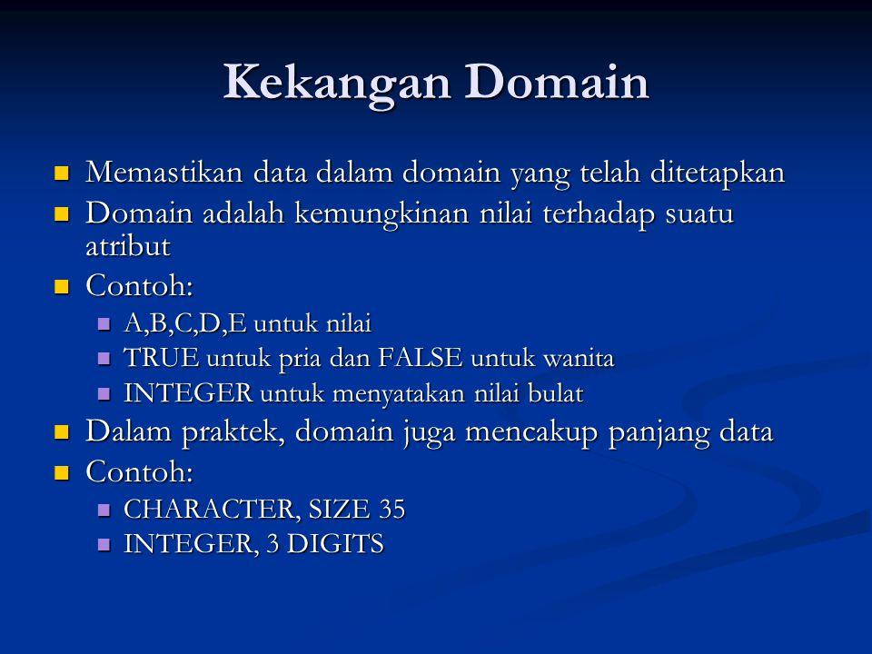 Kekangan Domain Memastikan data dalam domain yang telah ditetapkan