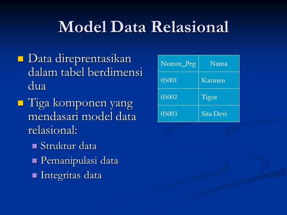 Model Data Relasional Data direprentasikan dalam tabel berdimensi dua