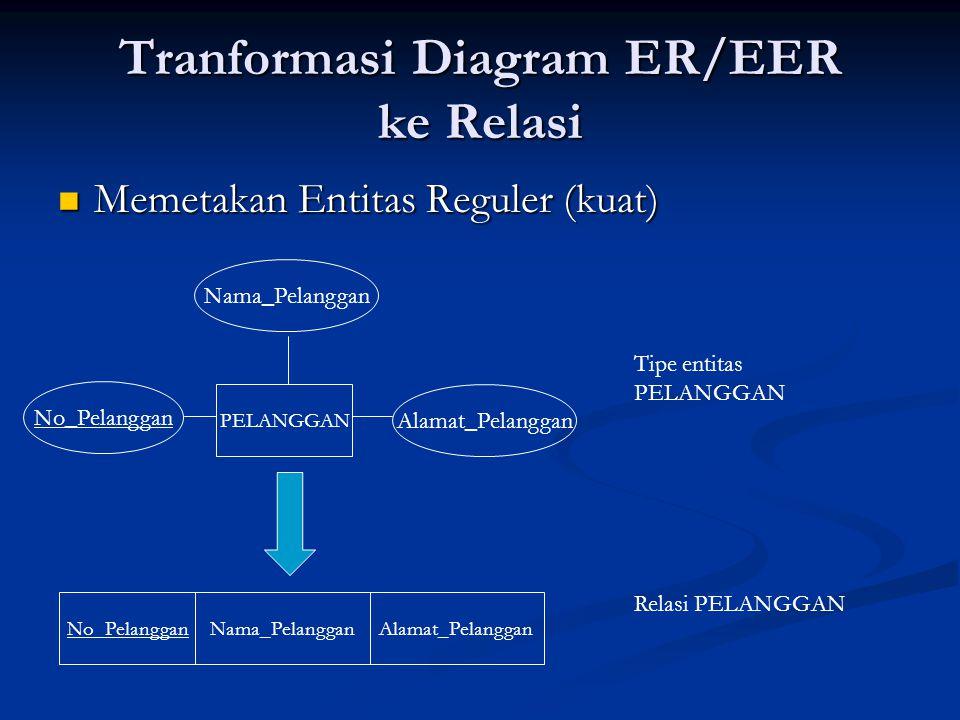 Tranformasi Diagram ER/EER ke Relasi
