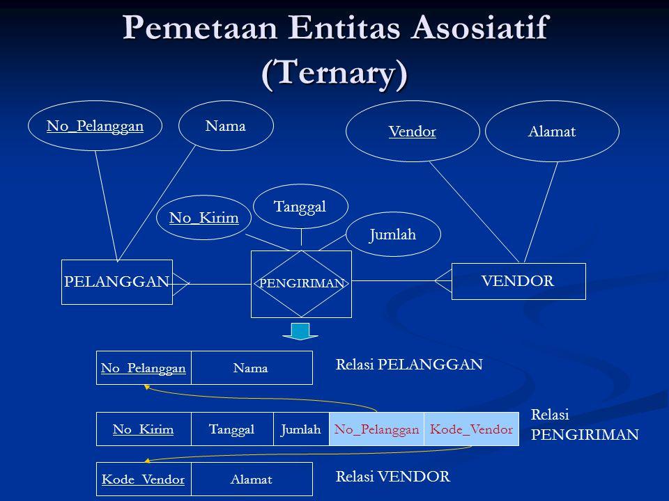 Pemetaan Entitas Asosiatif (Ternary)
