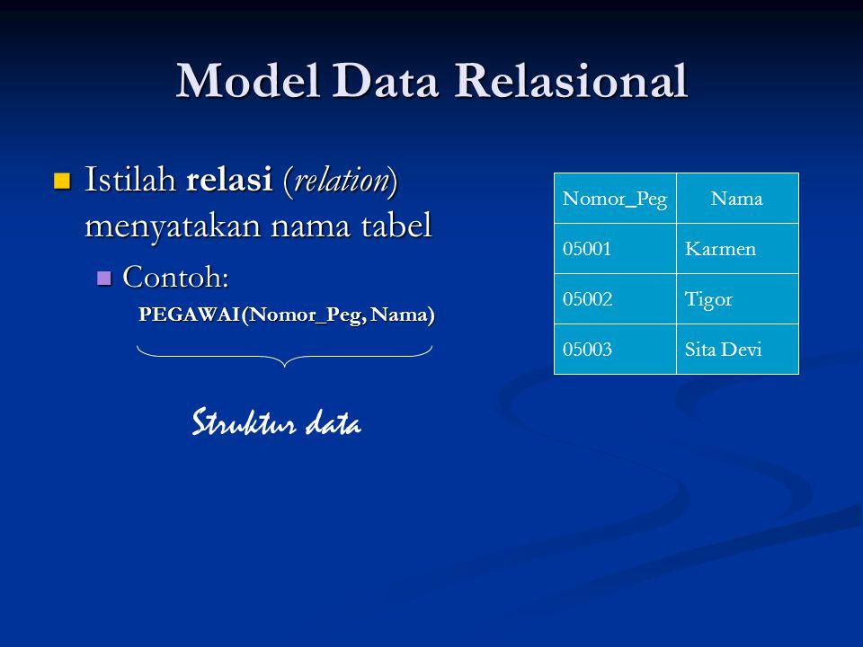 Model Data Relasional Istilah relasi (relation) menyatakan nama tabel