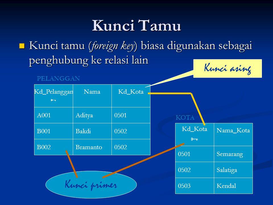 Kunci Tamu Kunci tamu (foreign key) biasa digunakan sebagai penghubung ke relasi lain. Kunci asing.