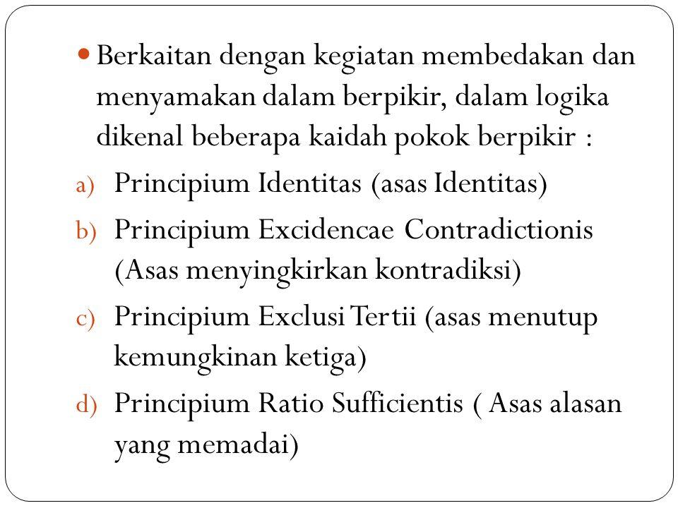 Berkaitan dengan kegiatan membedakan dan menyamakan dalam berpikir, dalam logika dikenal beberapa kaidah pokok berpikir :