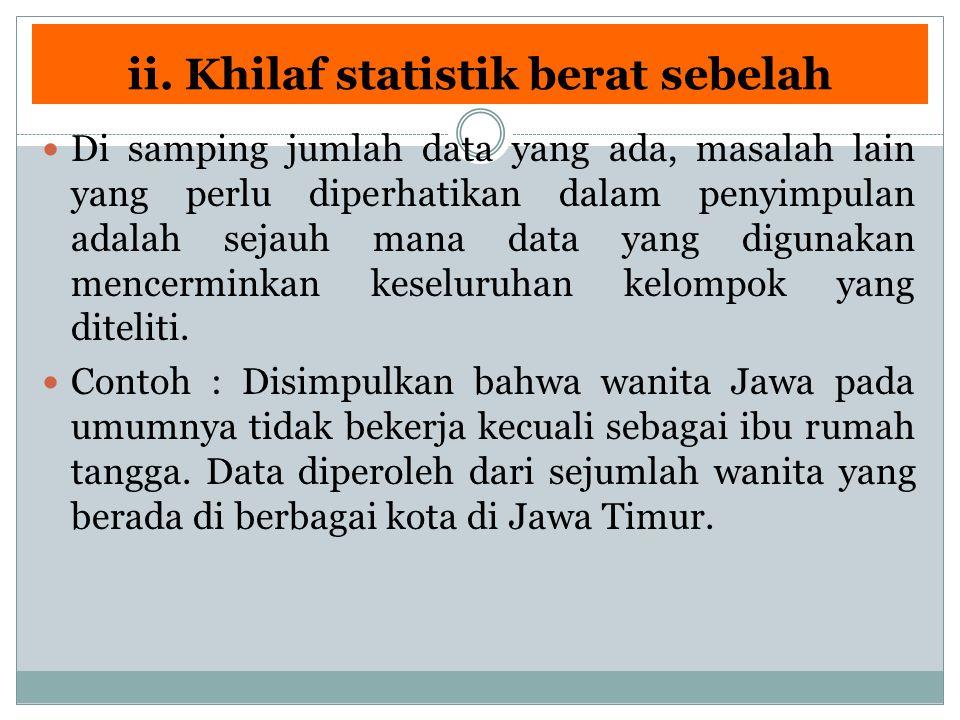 ii. Khilaf statistik berat sebelah