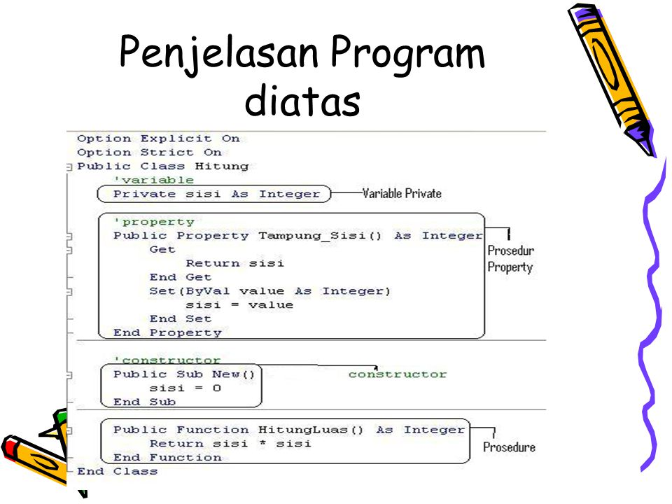 Penjelasan Program diatas