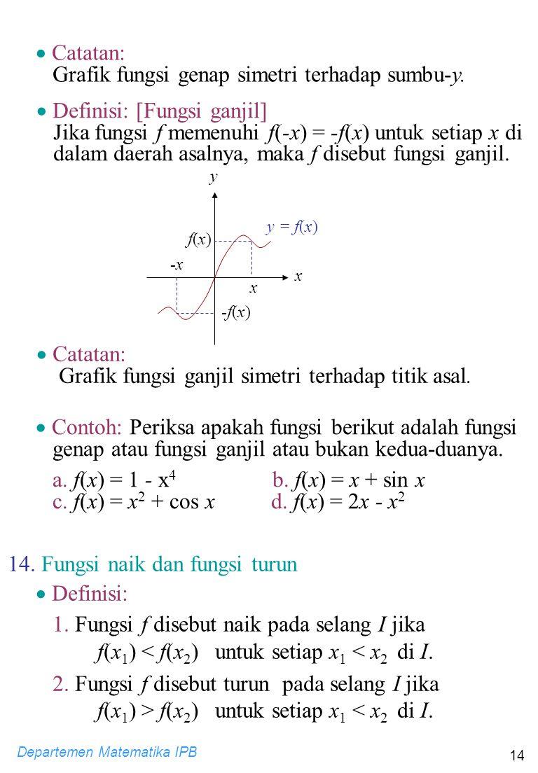 Grafik fungsi genap simetri terhadap sumbu-y.