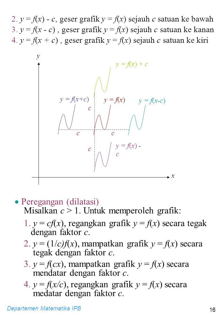  Peregangan (dilatasi) Misalkan c > 1. Untuk memperoleh grafik: