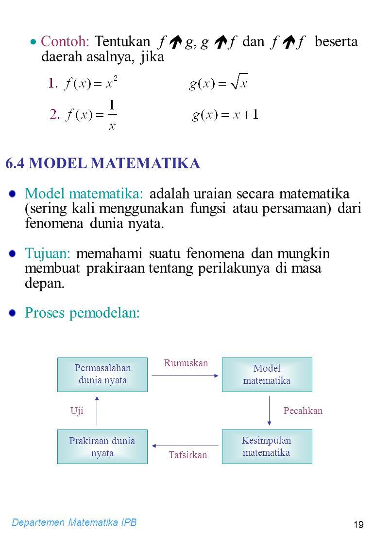  Contoh: Tentukan f  g, g  f dan f  f beserta daerah asalnya, jika