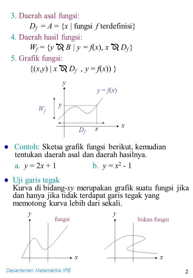 Df = A = {x | fungsi f terdefinisi} 4. Daerah hasil fungsi: