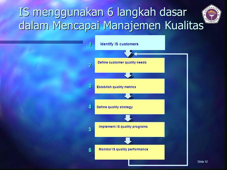 IS menggunakan 6 langkah dasar dalam Mencapai Manajemen Kualitas