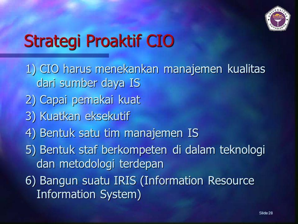 Strategi Proaktif CIO